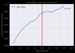 precision_2