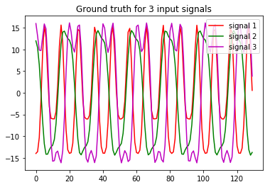 three_signals_multi_rgm